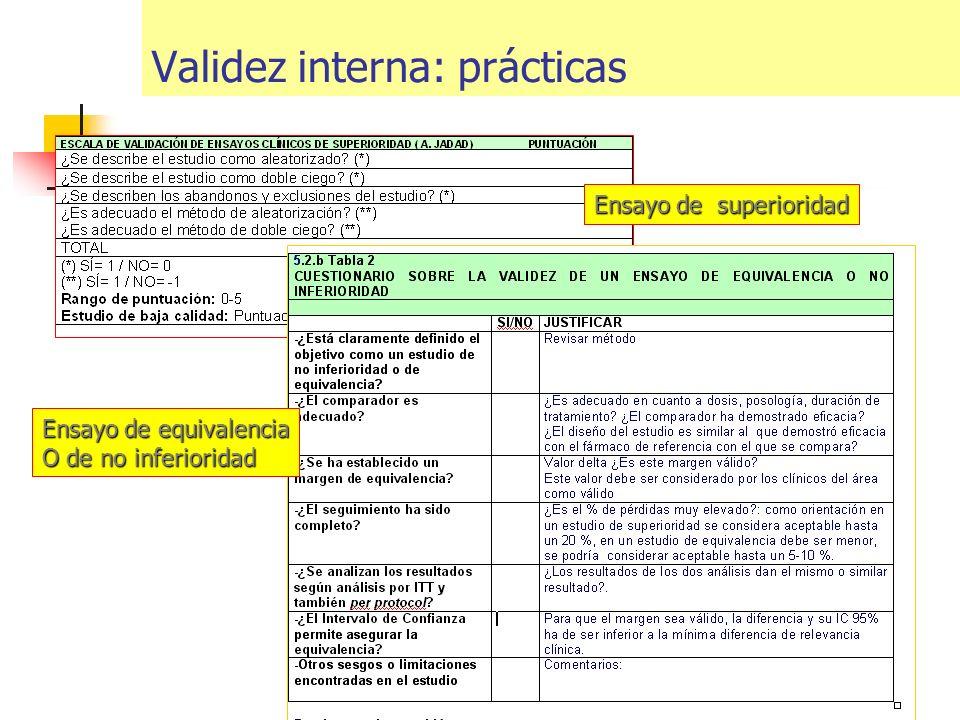 Validez interna: prácticas