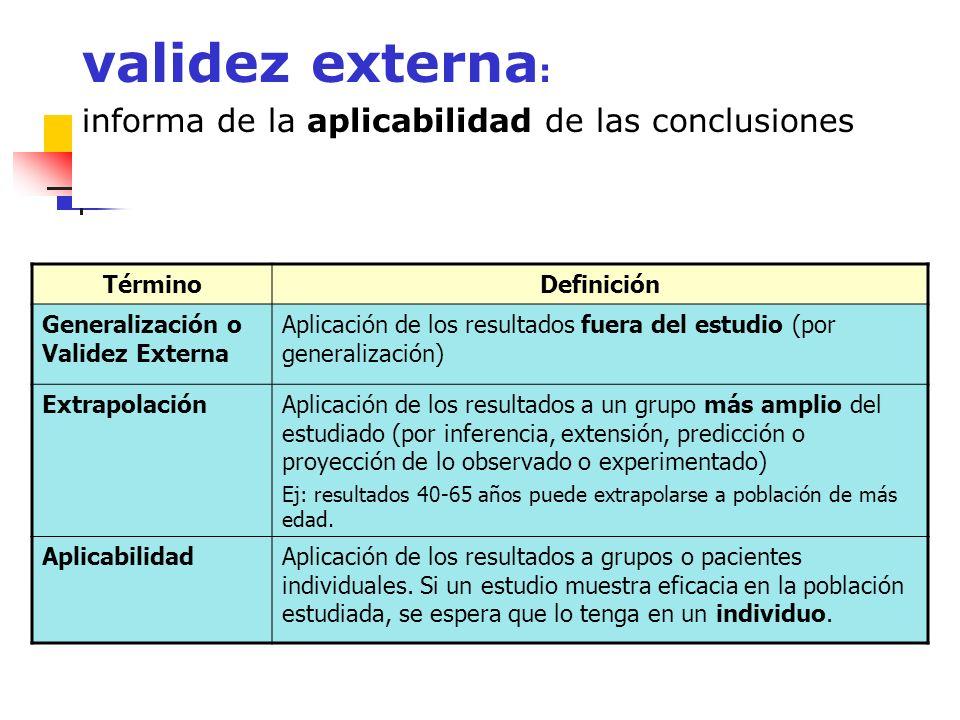 validez externa: informa de la aplicabilidad de las conclusiones