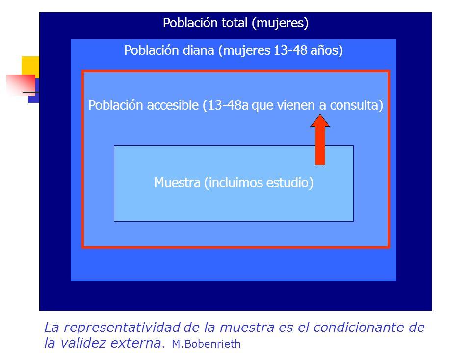Población total (mujeres)