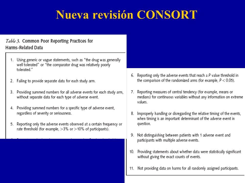 Nueva revisión CONSORT
