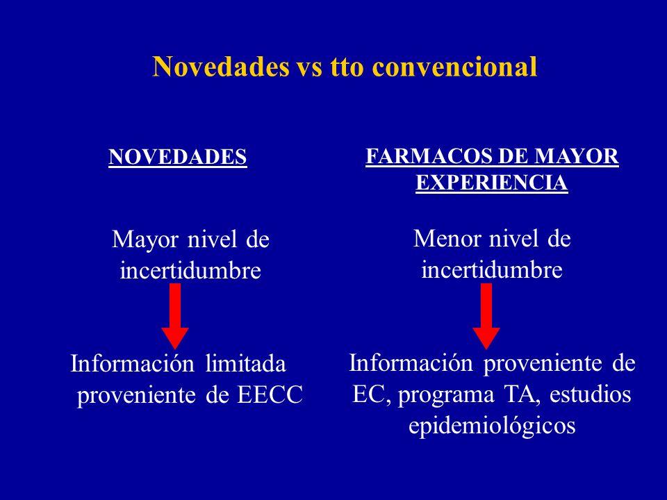 Novedades vs tto convencional