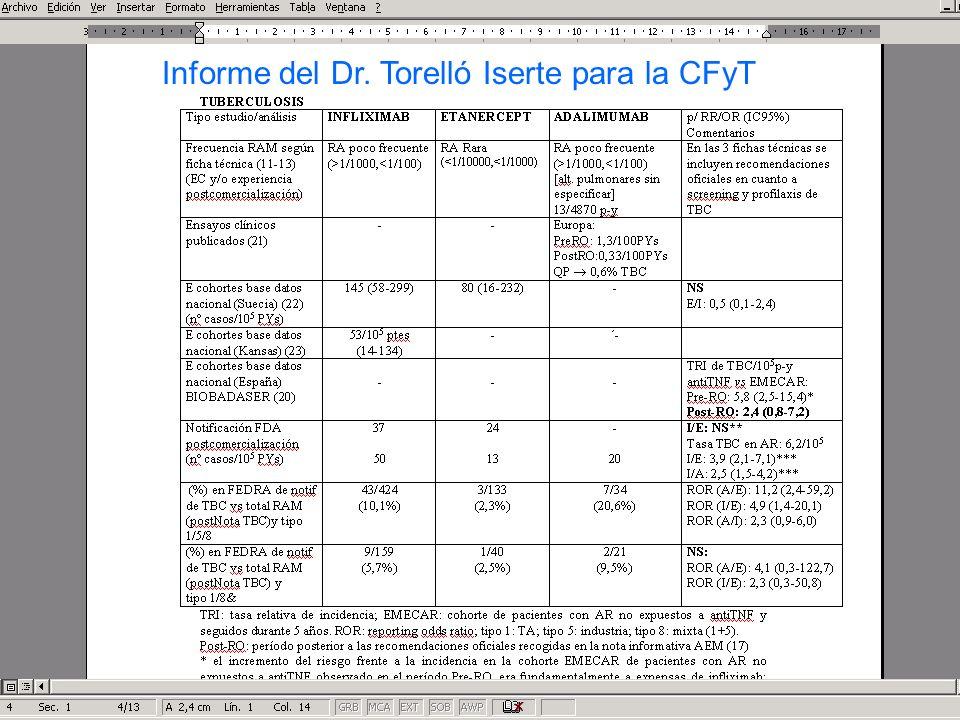 Informe del Dr. Torelló Iserte para la CFyT
