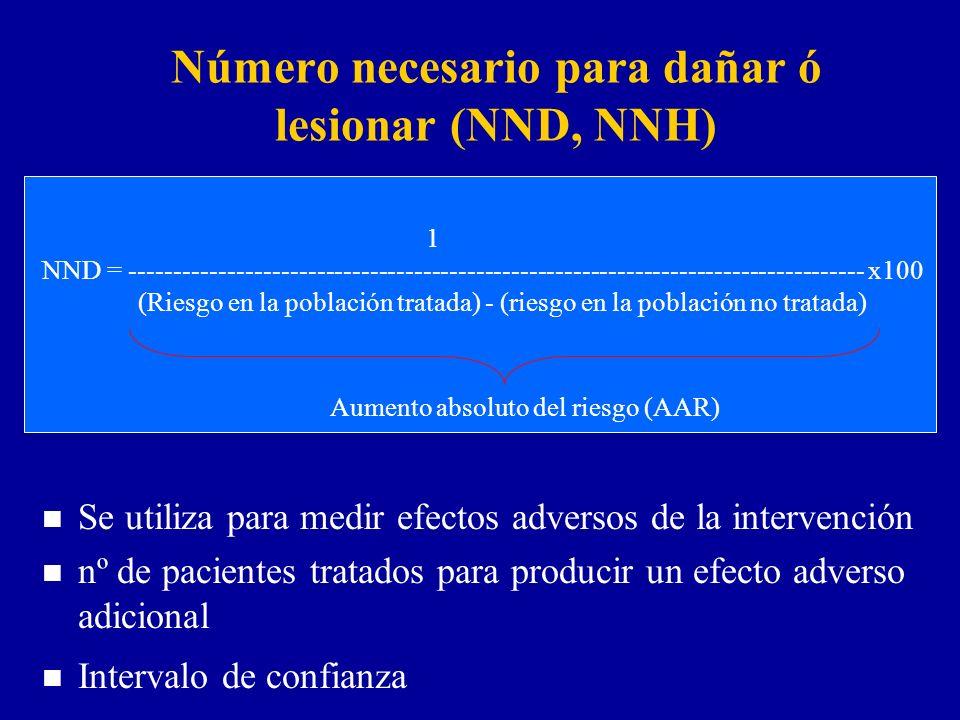 Número necesario para dañar ó lesionar (NND, NNH)