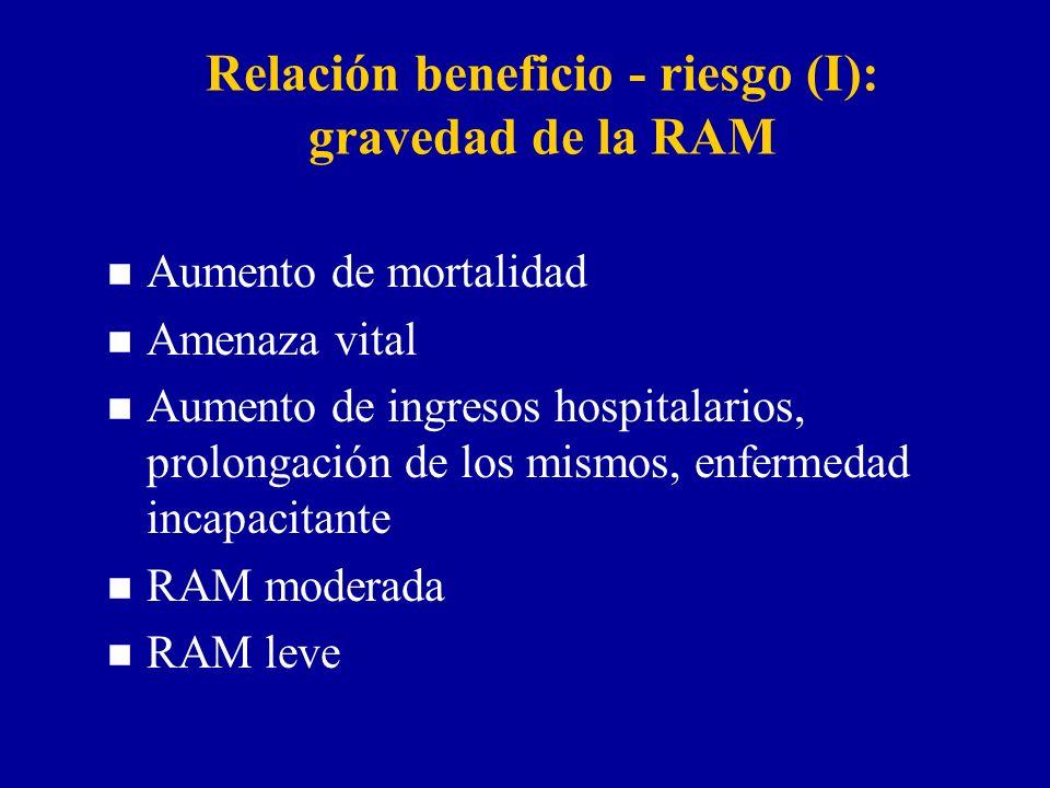 Relación beneficio - riesgo (I): gravedad de la RAM