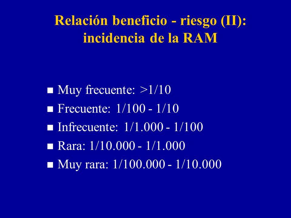Relación beneficio - riesgo (II): incidencia de la RAM