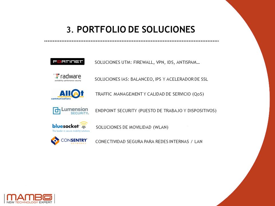 3. PORTFOLIO DE SOLUCIONES