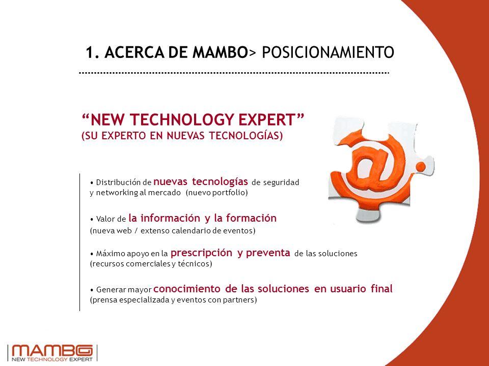 1. ACERCA DE MAMBO> POSICIONAMIENTO