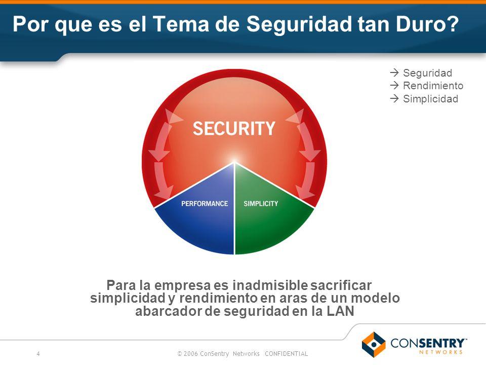 Por que es el Tema de Seguridad tan Duro