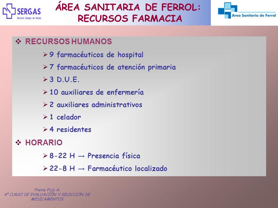 ÁREA SANITARIA DE FERROL: RECURSOS FARMACIA