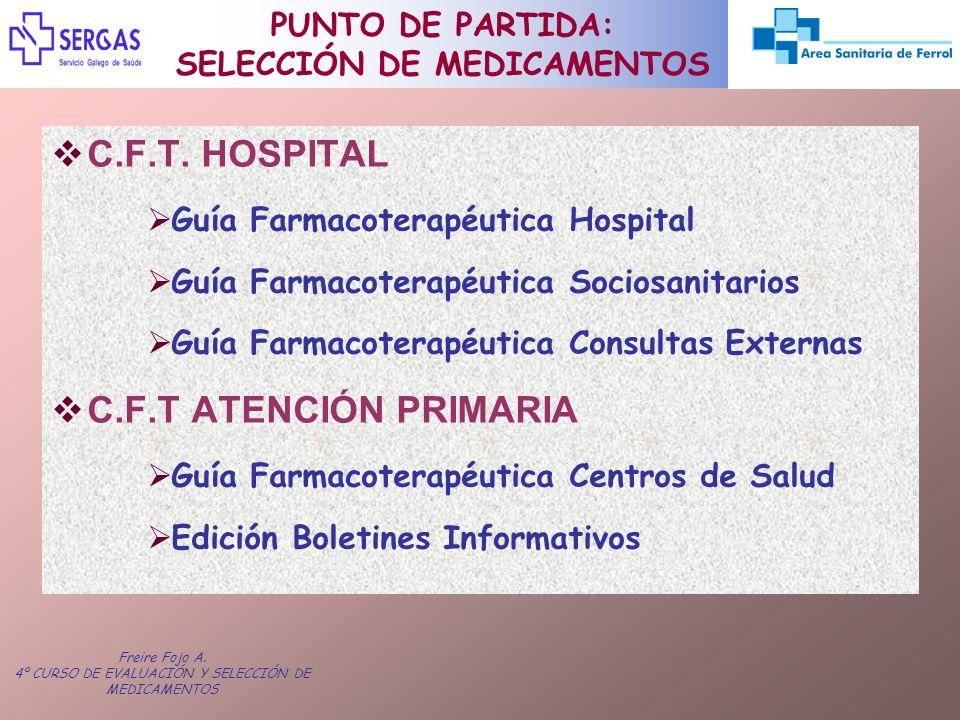 PUNTO DE PARTIDA: SELECCIÓN DE MEDICAMENTOS
