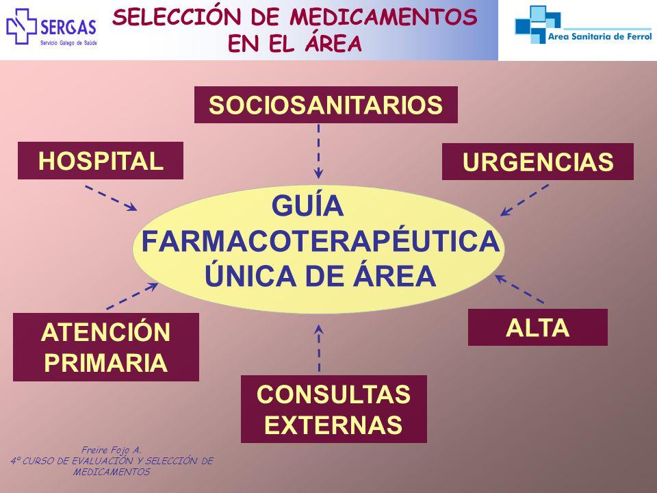 GUÍA FARMACOTERAPÉUTICA ÚNICA DE ÁREA