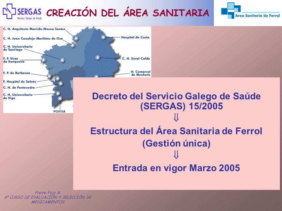 CREACIÓN DEL ÁREA SANITARIA