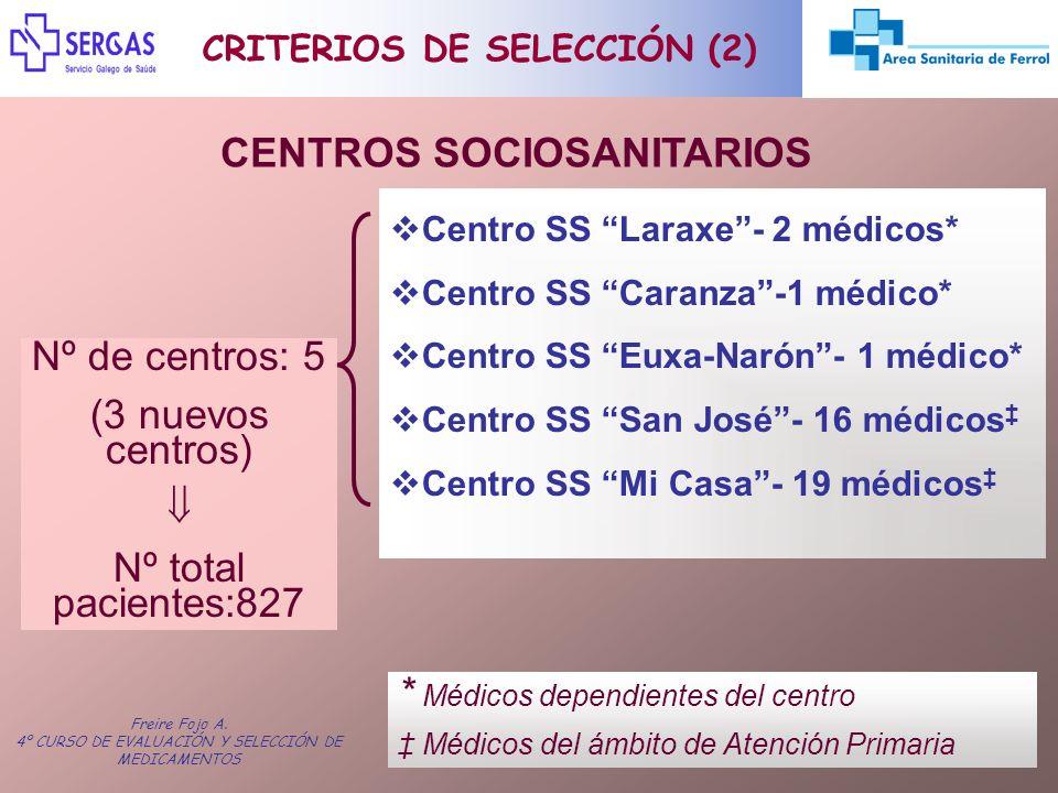 CRITERIOS DE SELECCIÓN (2) CENTROS SOCIOSANITARIOS