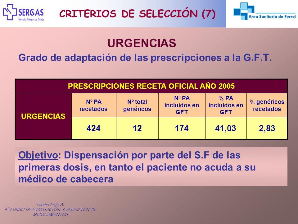 CRITERIOS DE SELECCIÓN (7) PRESCRIPCIONES RECETA OFICIAL AÑO 2005