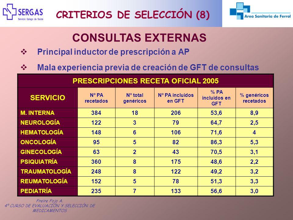 CRITERIOS DE SELECCIÓN (8) PRESCRIPCIONES RECETA OFICIAL 2005