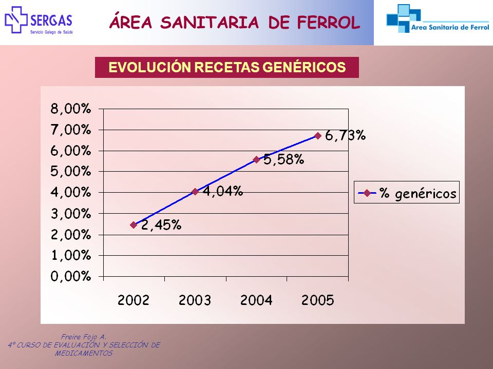 ÁREA SANITARIA DE FERROL