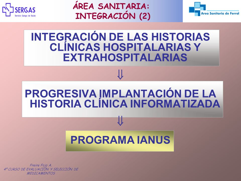PROGRESIVA IMPLANTACIÓN DE LA HISTORIA CLÍNICA INFORMATIZADA