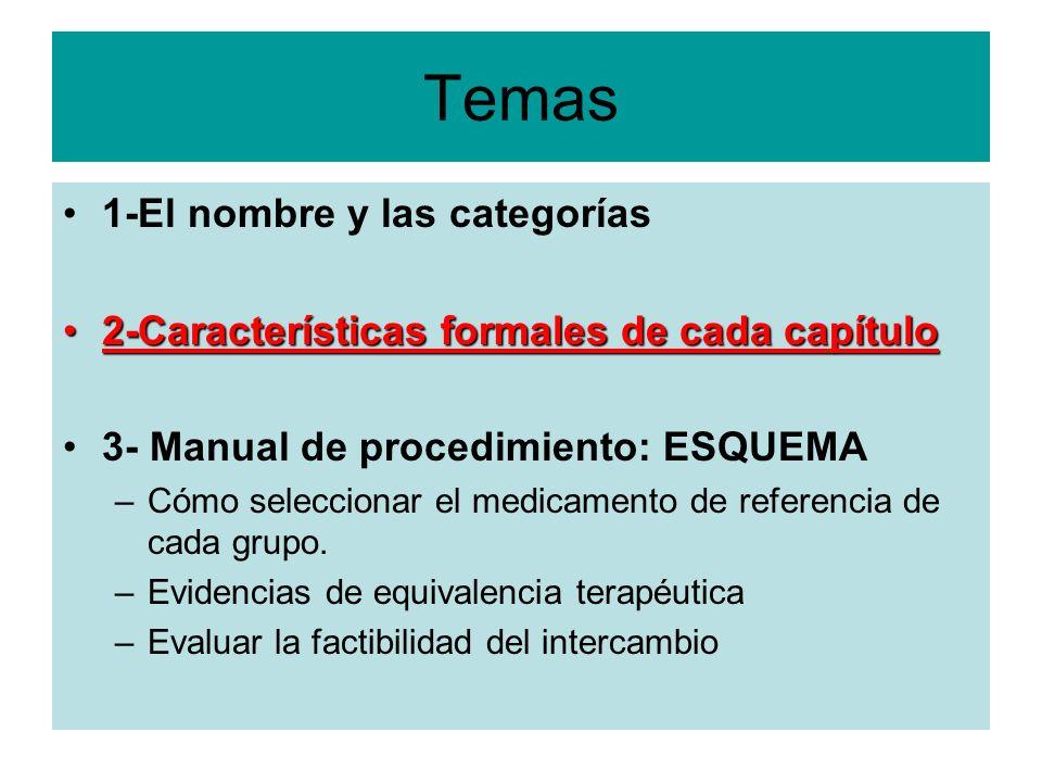 Temas 1-El nombre y las categorías