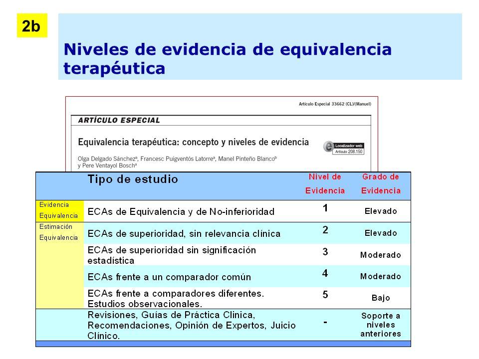2b Niveles de evidencia de equivalencia terapéutica