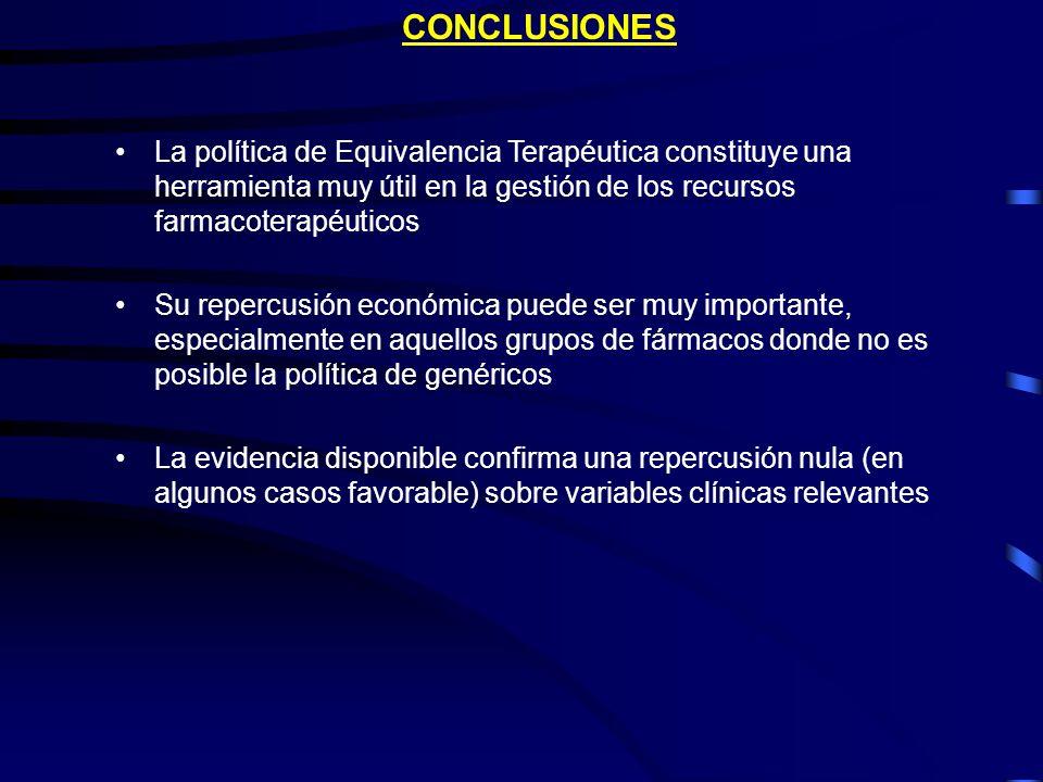 CONCLUSIONES La política de Equivalencia Terapéutica constituye una herramienta muy útil en la gestión de los recursos farmacoterapéuticos.