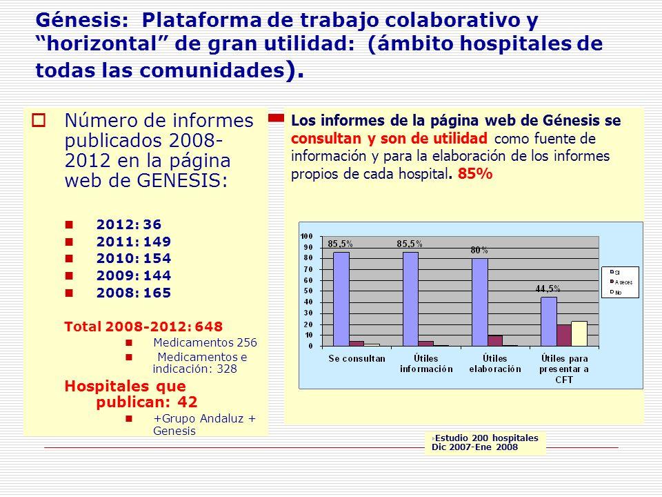 Génesis: Plataforma de trabajo colaborativo y horizontal de gran utilidad: (ámbito hospitales de todas las comunidades).