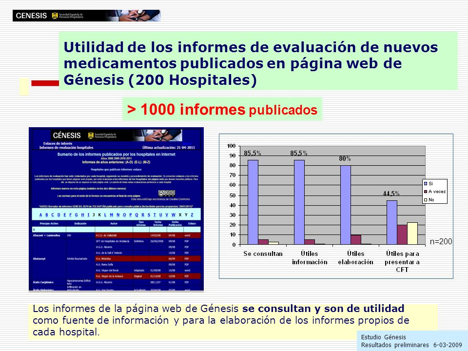 > 1000 informes publicados