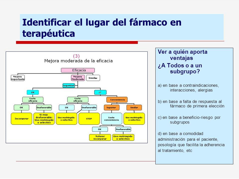 Identificar el lugar del fármaco en terapéutica