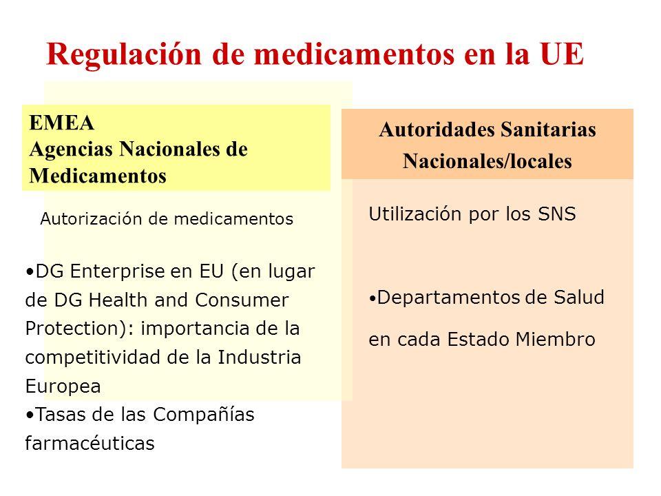 Autoridades Sanitarias Nacionales/locales
