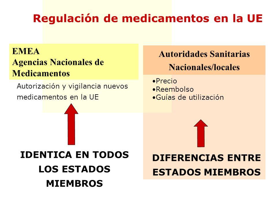 Regulación de medicamentos en la UE