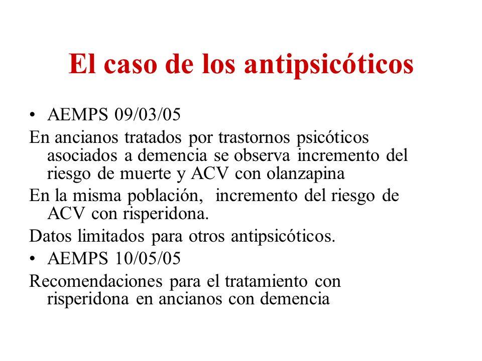 El caso de los antipsicóticos