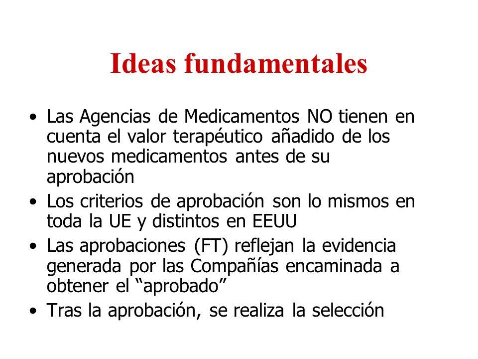 Ideas fundamentales Las Agencias de Medicamentos NO tienen en cuenta el valor terapéutico añadido de los nuevos medicamentos antes de su aprobación.