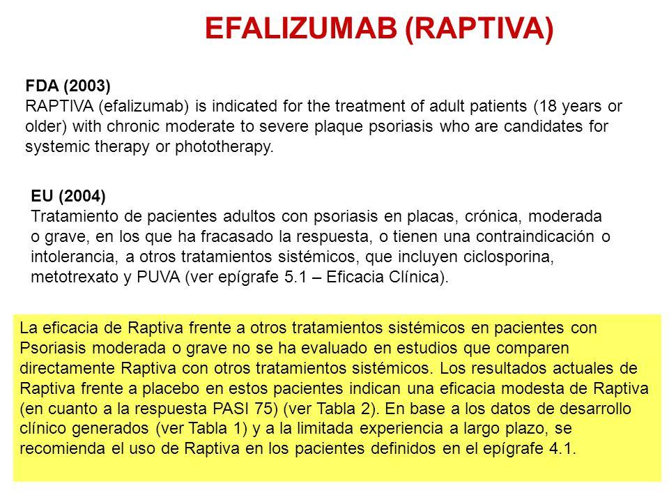 EFALIZUMAB (RAPTIVA) FDA (2003)