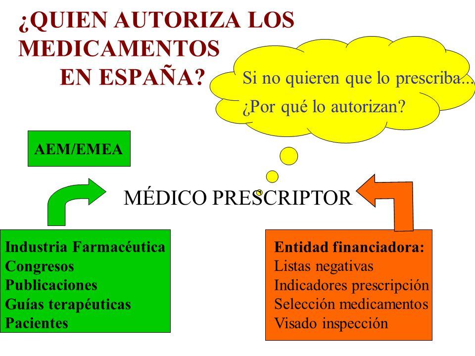 ¿QUIEN AUTORIZA LOS MEDICAMENTOS EN ESPAÑA