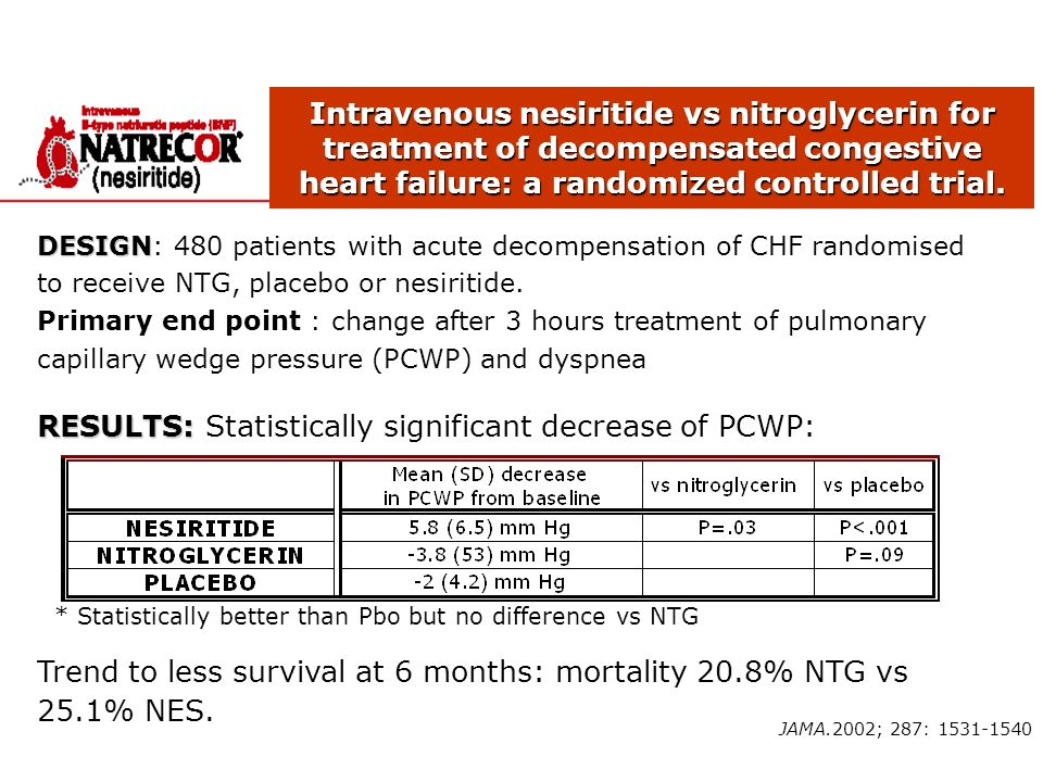 Statistically significant decrease of PCWP: