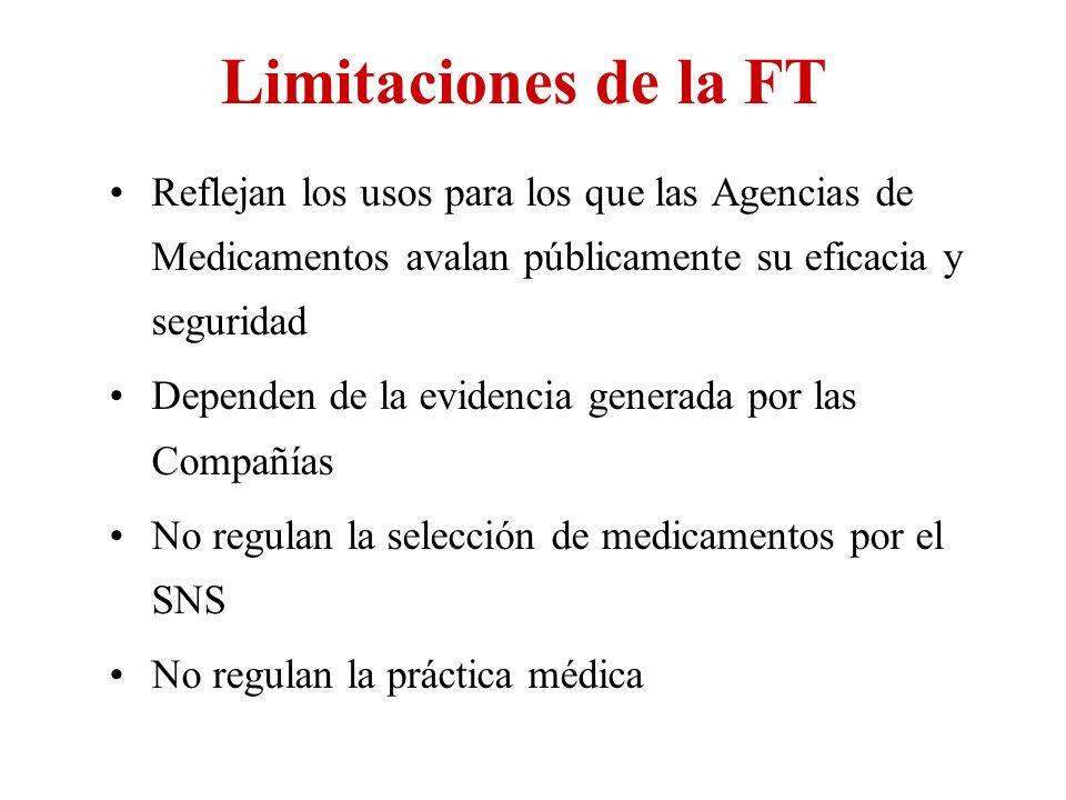 Limitaciones de la FT Reflejan los usos para los que las Agencias de Medicamentos avalan públicamente su eficacia y seguridad.