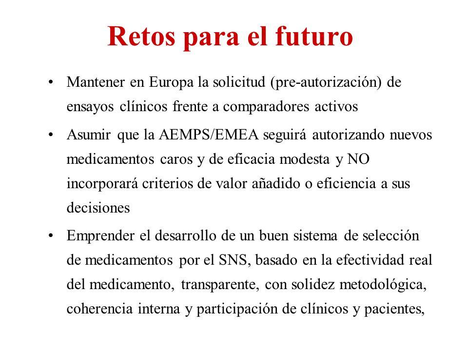 Retos para el futuro Mantener en Europa la solicitud (pre-autorización) de ensayos clínicos frente a comparadores activos.