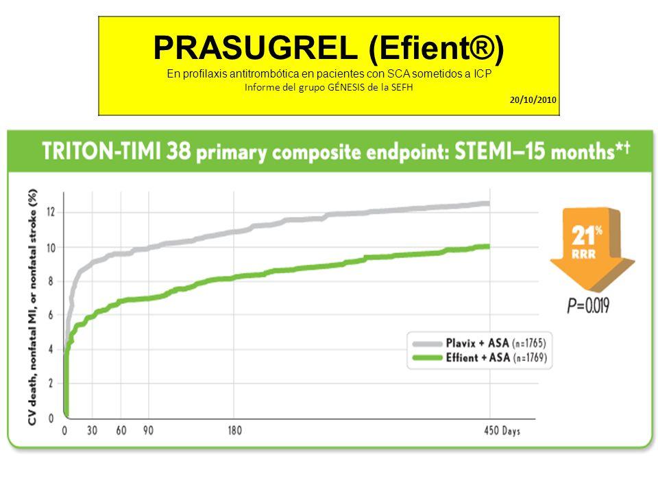 PRASUGREL (Efient®)En profilaxis antitrombótica en pacientes con SCA sometidos a ICP. Informe del grupo GÉNESIS de la SEFH.