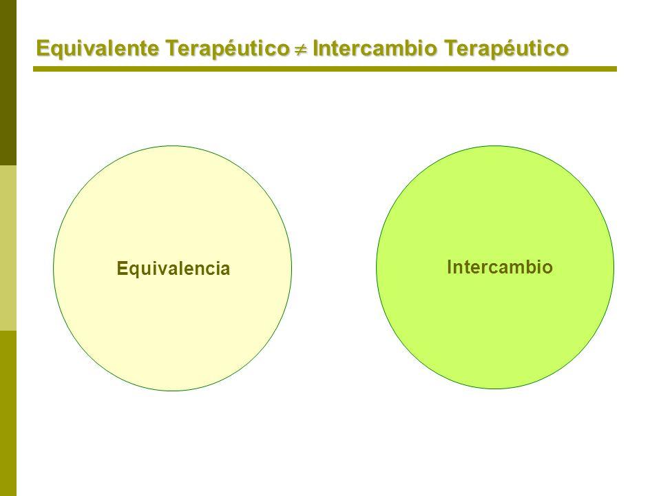 Equivalente Terapéutico  Intercambio Terapéutico
