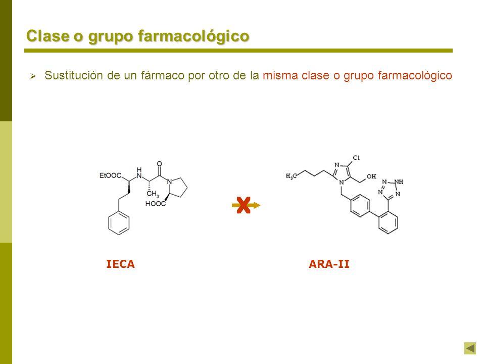 X Clase o grupo farmacológico