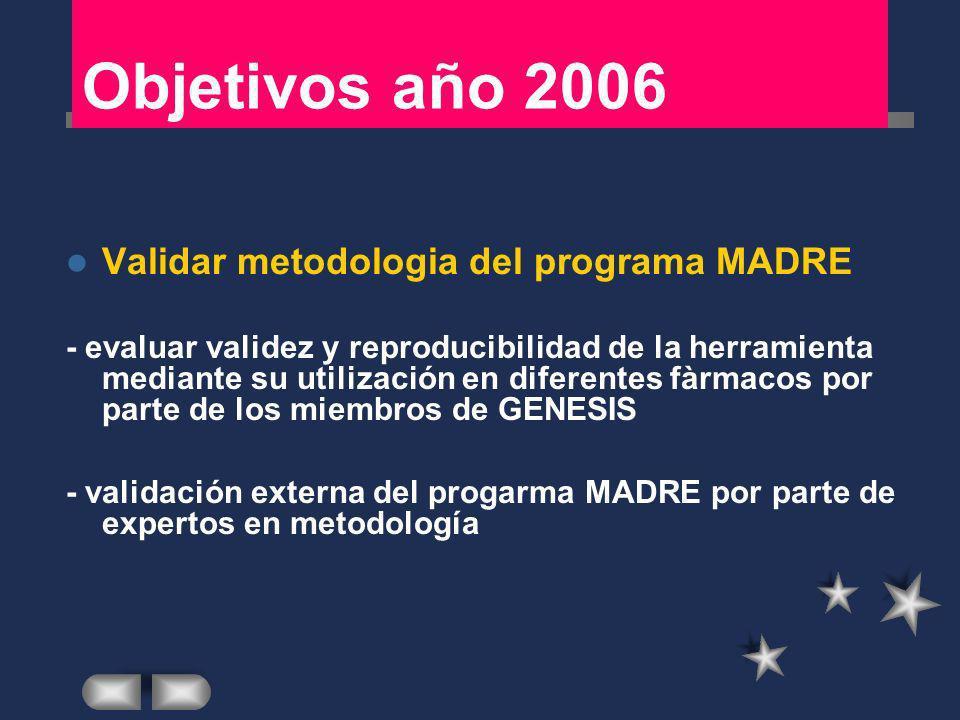 Objetivos año 2006 Validar metodologia del programa MADRE