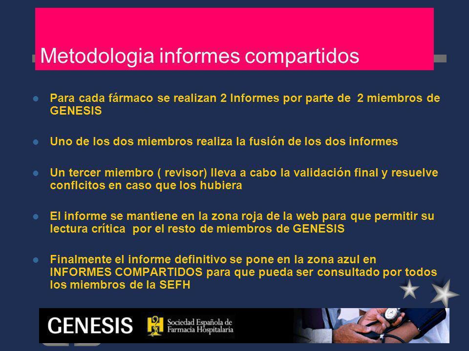 Metodologia informes compartidos