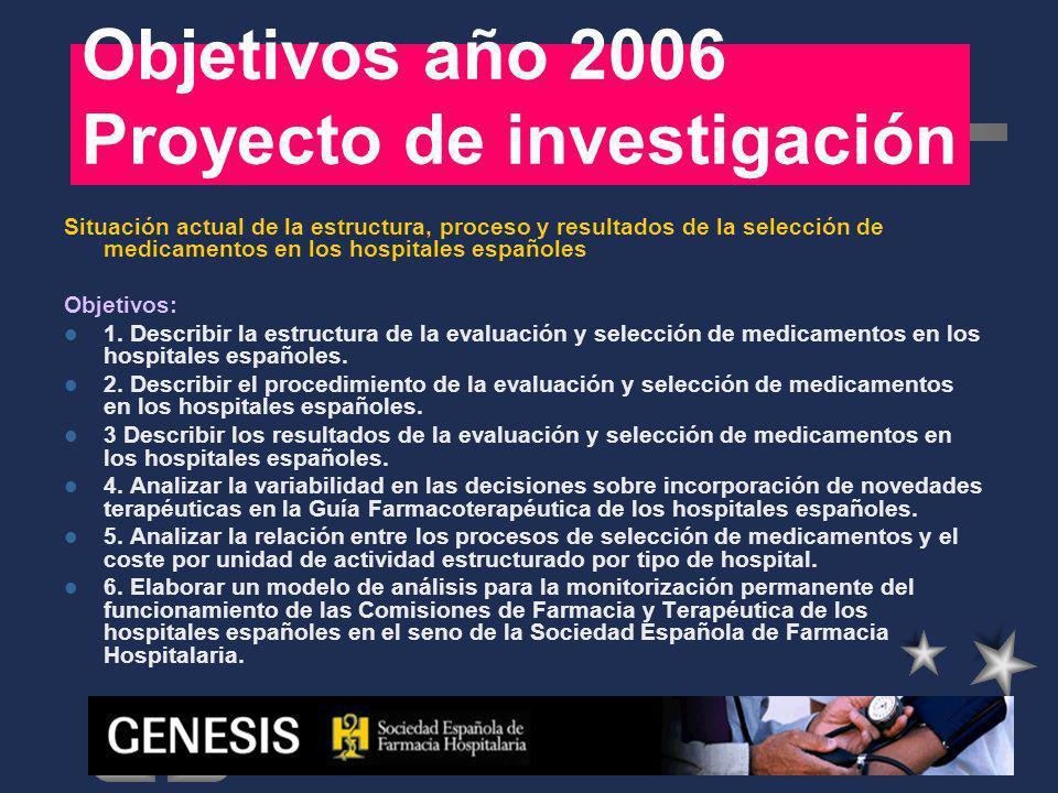 Objetivos año 2006 Proyecto de investigación