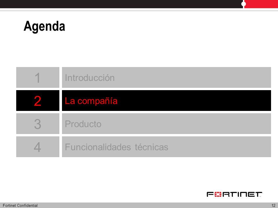 Agenda 1 2 3 4 Introducción La compañía Producto