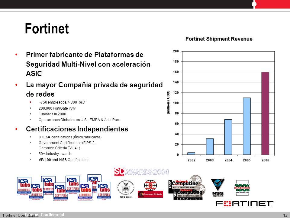 FortinetPrimer fabricante de Plataformas de Seguridad Multi-Nivel con aceleración ASIC. La mayor Compañía privada de seguridad de redes.