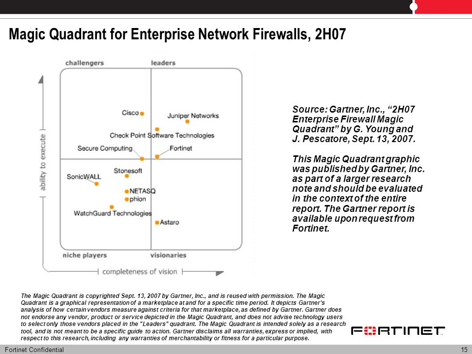 Magic Quadrant for Enterprise Network Firewalls, 2H07