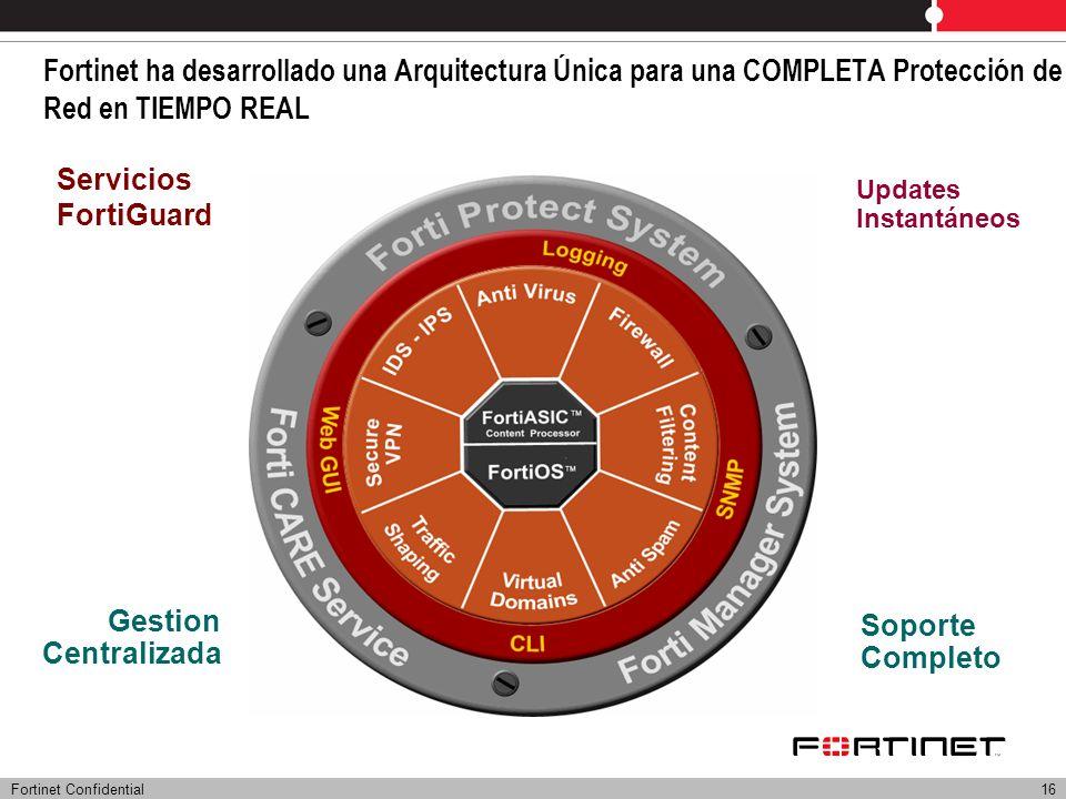 Fortinet ha desarrollado una Arquitectura Única para una COMPLETA Protección de Red en TIEMPO REAL