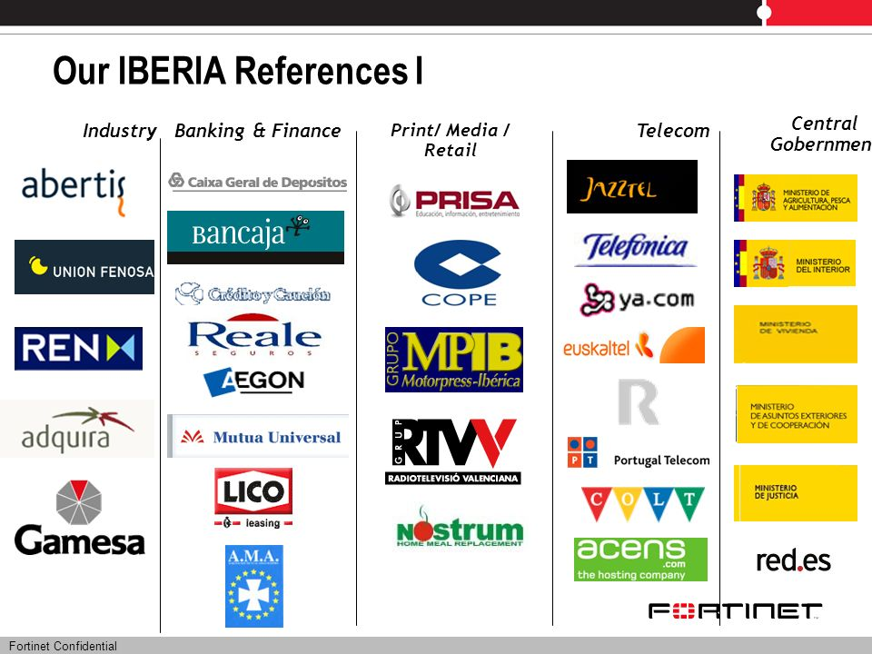 Our IBERIA References I