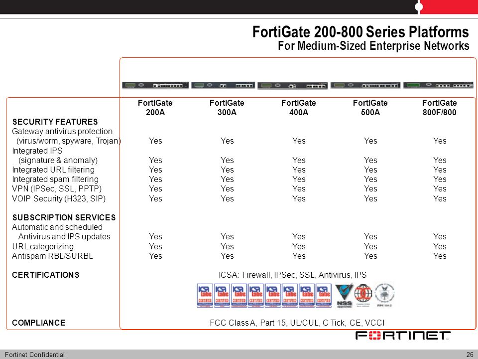 FortiGate 200-800 Series Platforms For Medium-Sized Enterprise Networks