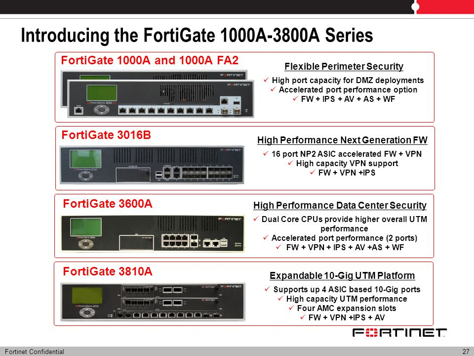 Introducing the FortiGate 1000A-3800A Series