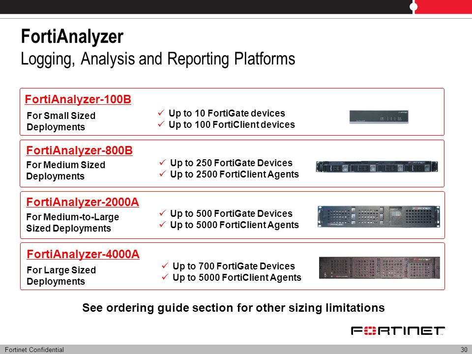 FortiAnalyzer Logging, Analysis and Reporting Platforms